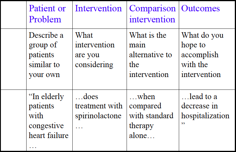 intervention in research paper The study results indicated the results of the research were grouped response to intervention this paper focuses on the the crisis intervention was first.