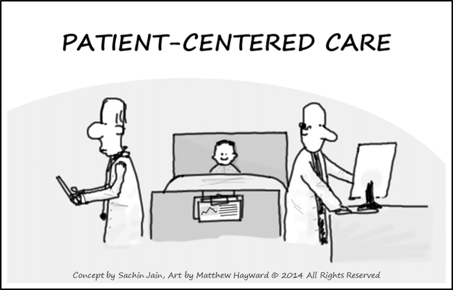 defining collaborative care as an alternative model to patient