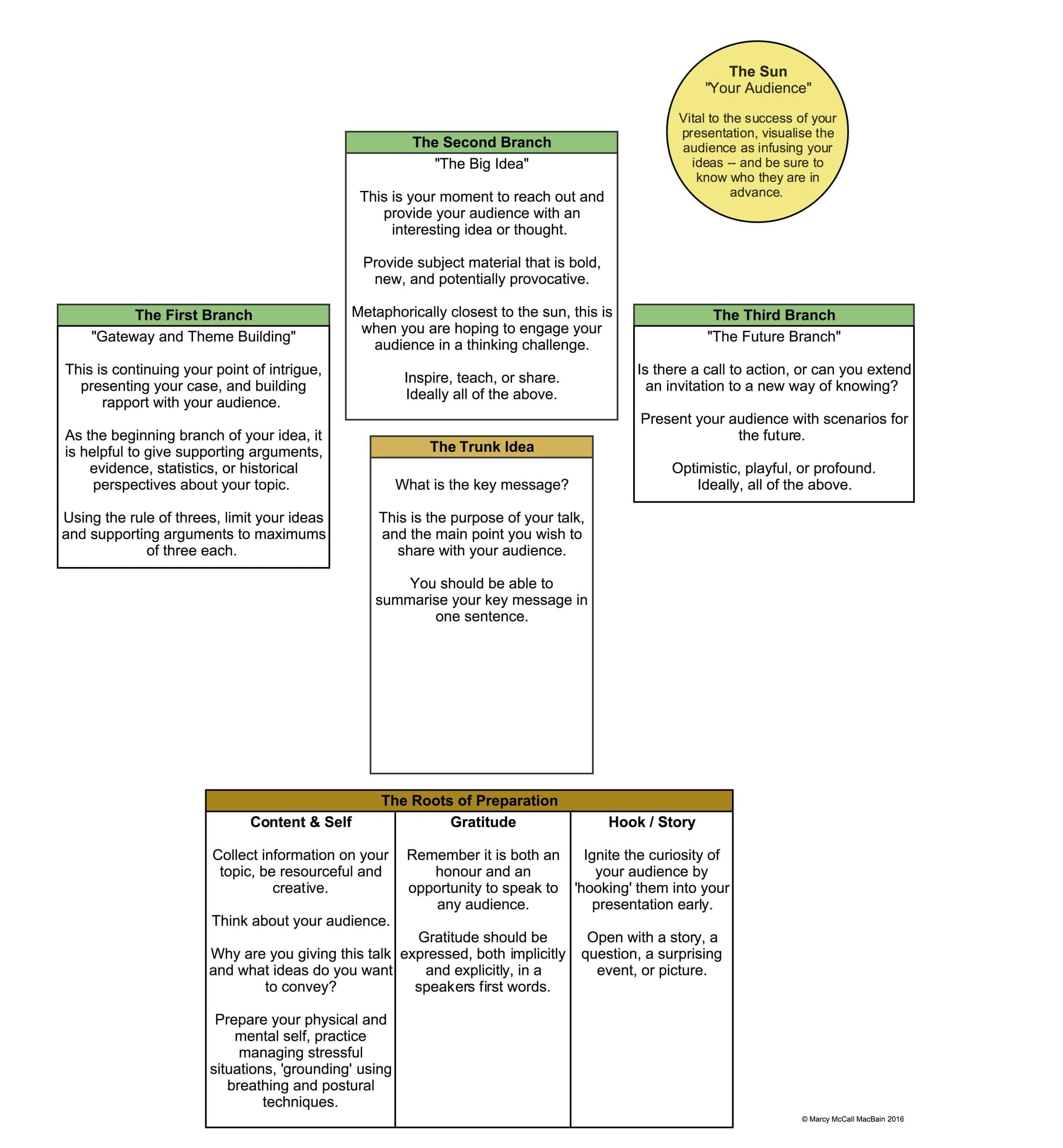 treetalkparadigm-2