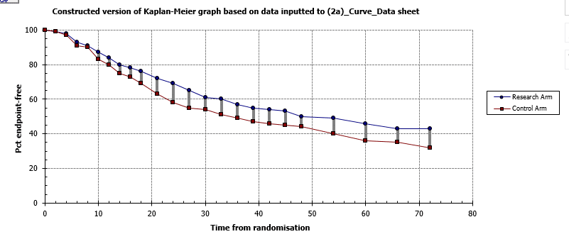 Tip for data extraction for meta-analysis - 14 - CEBM