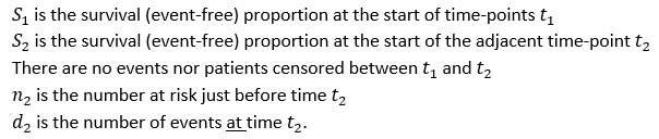 S subscript 1 is the survival (event-free) proportion at the start of time-points t subscript 1 / S subscript 2 is the survival (event-free) proportion at the start of the adjacent time-point T subscript 2 / There are no events nor patients censored between T subscript 1 and T subscript 2 / N subscript 2 is the number at risk just before time t subscript 2 / D subscript 2 is the number of events at time T subscript 2
