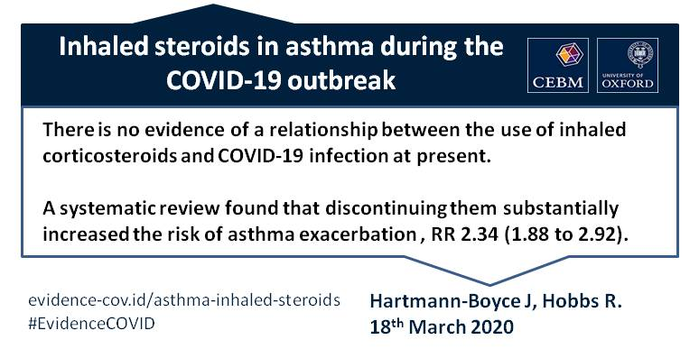 Inhalde steroids for asthma appear to be safe