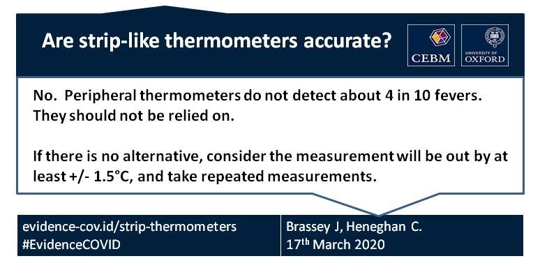 Strip thermomenters are not accurate