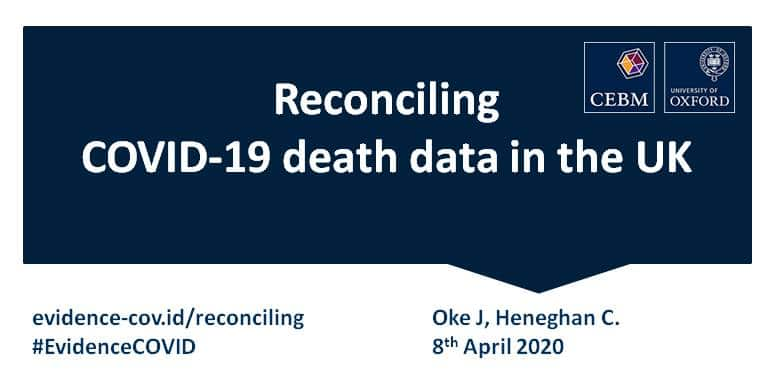 Reconciling data