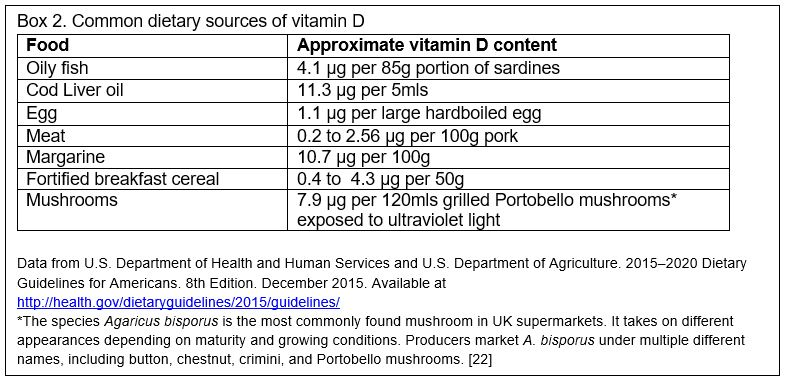 Vitamin D: A rapid review of the evidence for treatment or prevention in  COVID-19 - CEBM