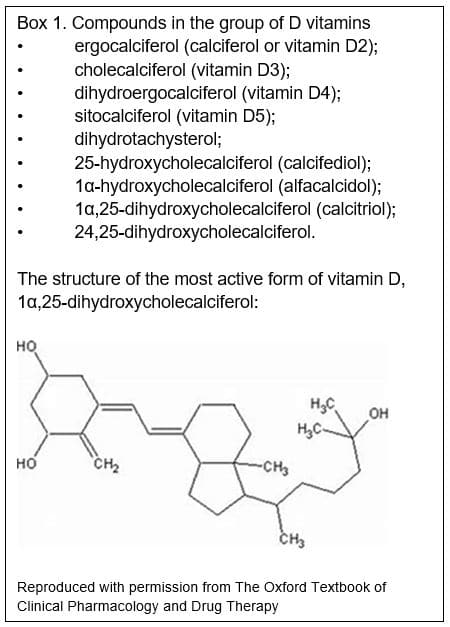 suggested levels of vitamin e over age 60