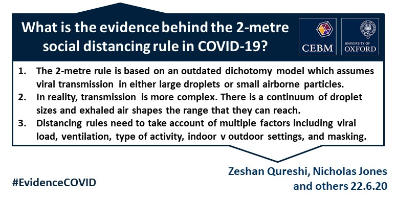 What Is The Evidence To Support The 2 Metre Social Distancing Rule To Reduce Covid 19 Transmission Cebm