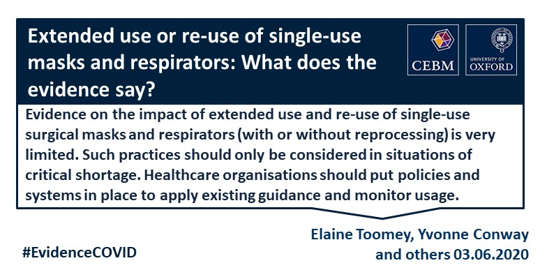 Extended Use Or Re Use Of Single Use Surgical Masks And Filtering Facepiece Respirators A Rapid Evidence Review The Centre For Evidence Based Medicine
