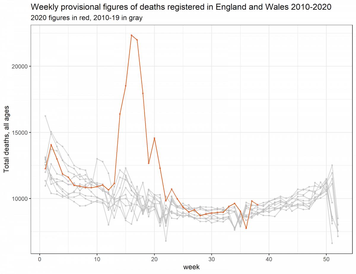 Deaths in September 2010